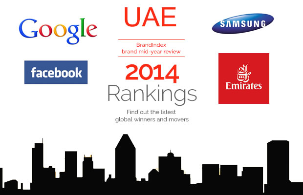 samsung beats google in UAE