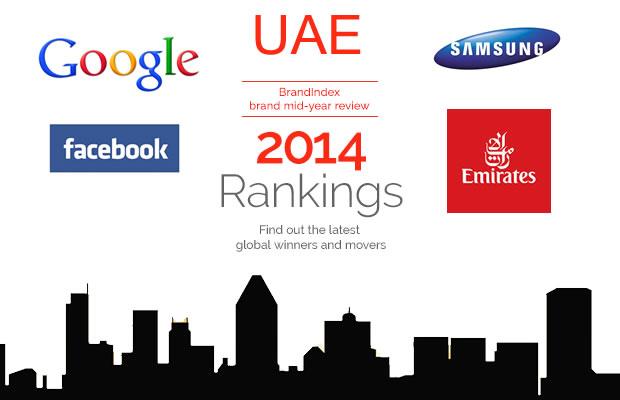 samsung beats google in UAE